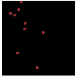 Les points de simulation de l'EFT